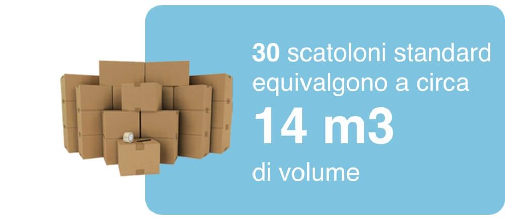 scatoloni dimensioni in m3